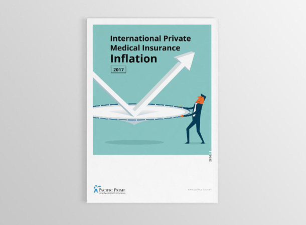 IPMI inflation report 2017 - front cover
