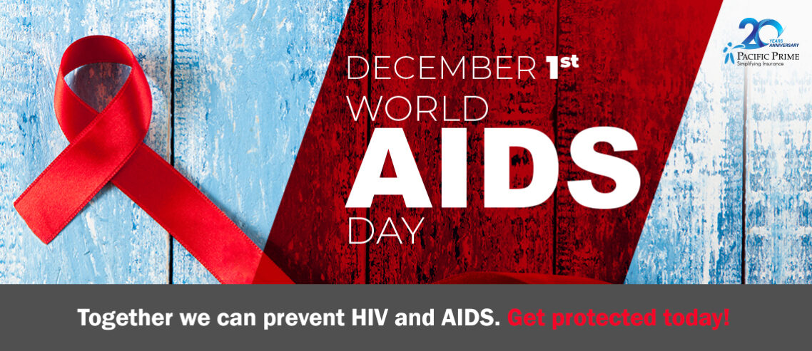 worldaidsday2020pandemic
